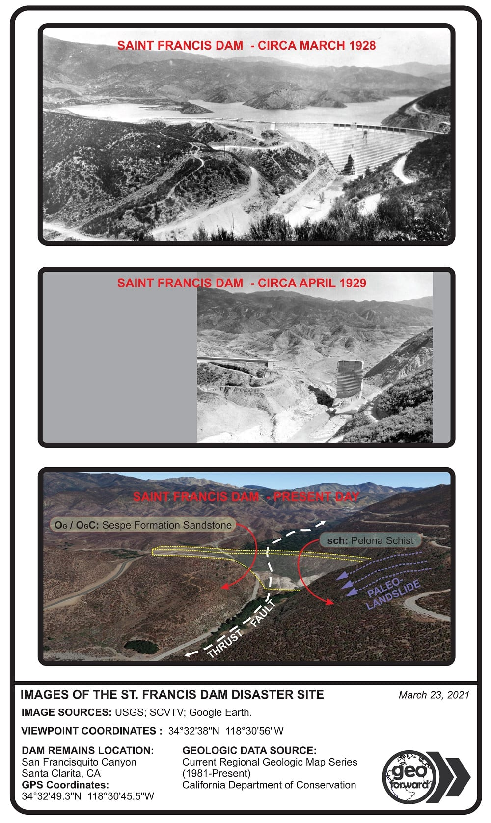 Unmitigated geologic hazards (unknown at the time) are what caused the St. Francis Dam to collapse.