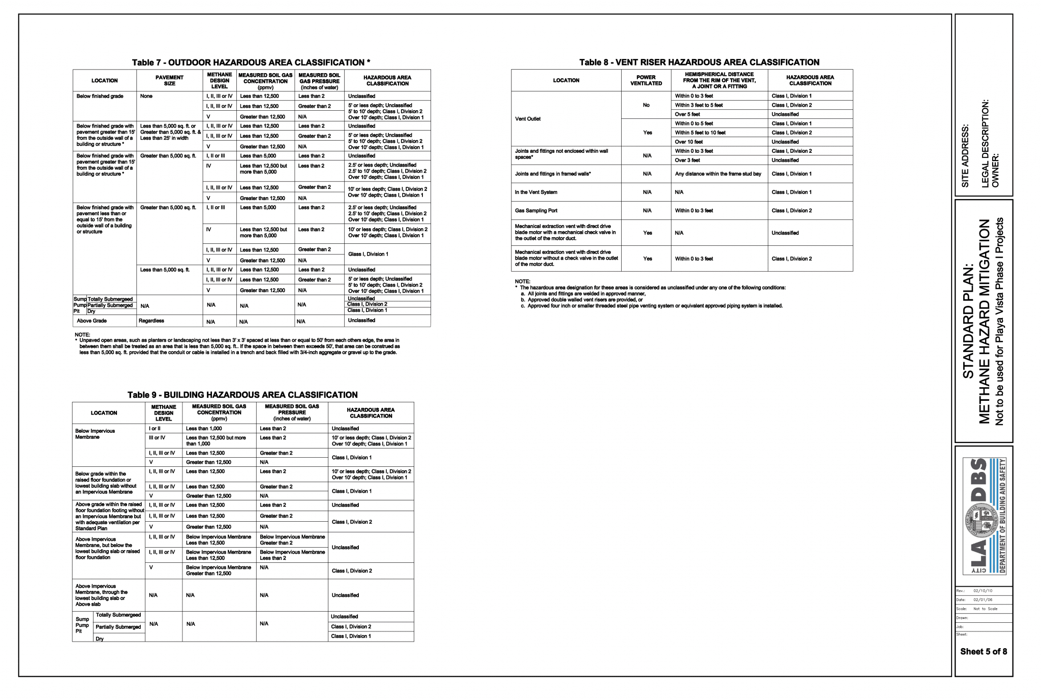 City of Los Angeles Methane Mitigation Standards LADBS Plan Page 5 - Courtesy of Geo Forward