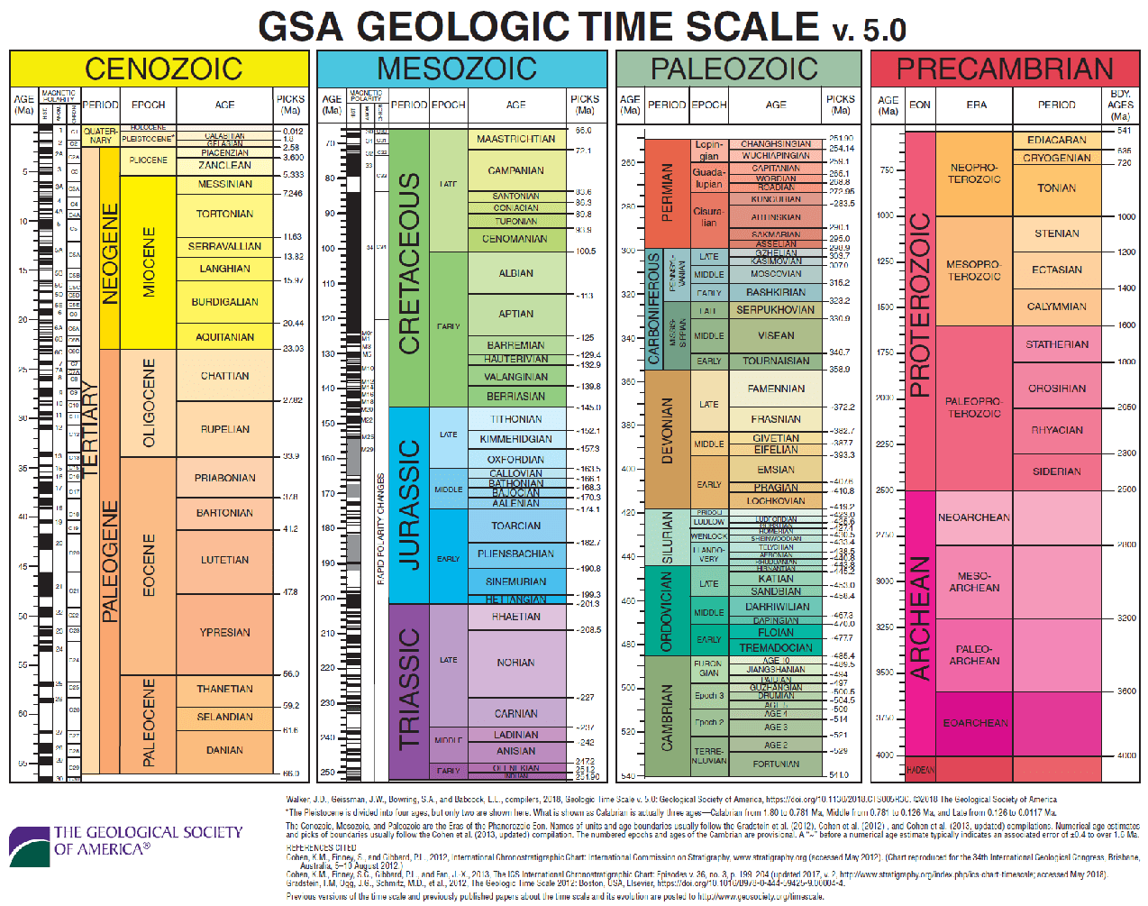 Geologic Time Scale by the Geologic Society of America