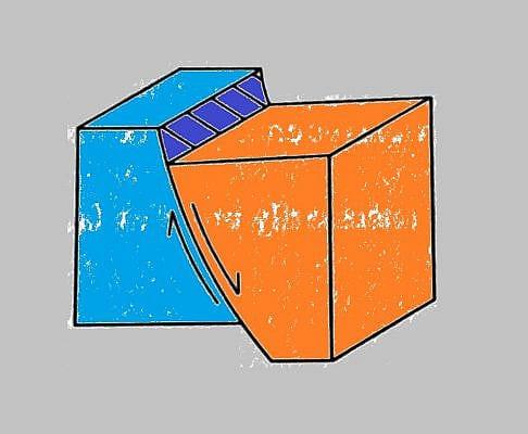 Listric Fault Block Diagram