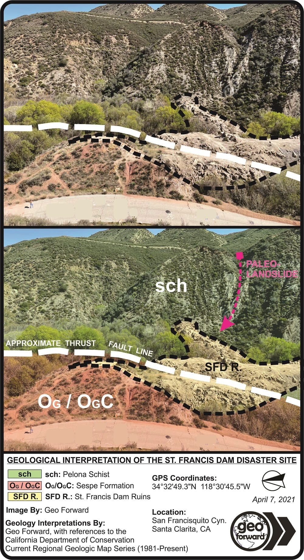 Geologic Interpretations of the St. Francis Dam Disaster Site: Showing the Sespe Formation, Pelona Schist and Thrust Fault of San Francisquito Canyon Creek.
