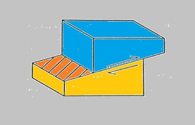 Thrust Fault Block Diagram - By Geo Forward